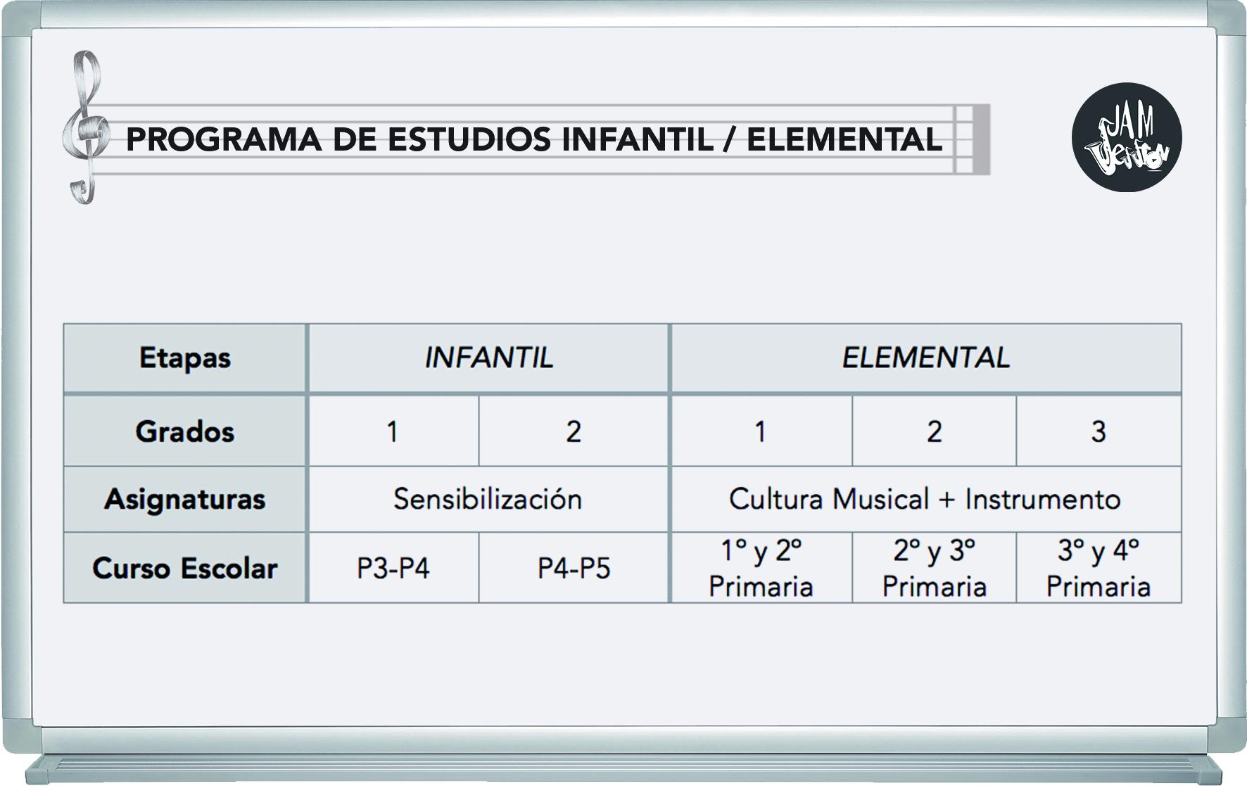 Programa de estudios infantil-elemental (cast) 3