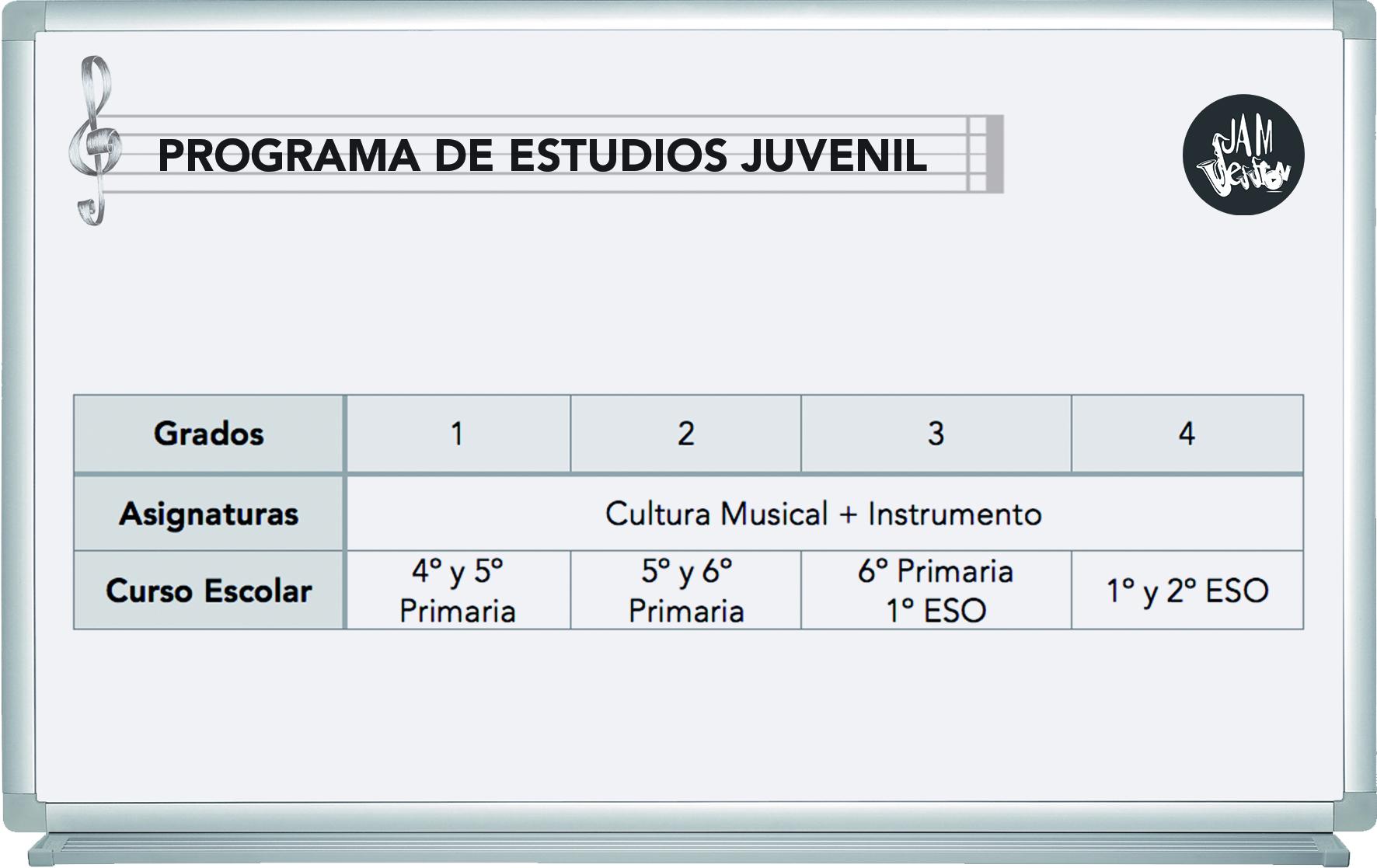 Programa de estudios juvenil (cast) 3